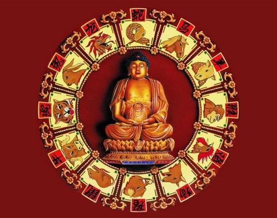 гороскоп тибета