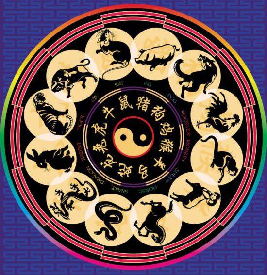 китайский гороскоп по году рождения