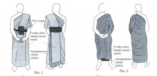 схематичное изображение одежды